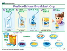 Free healthy and easy to make meal for kids. (PDF) Courtesy of the USDA.  #Printable