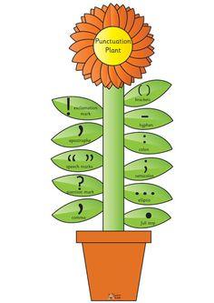 Teacher's Pet Displays » Mini Punctuation Plant » FREE downloadable EYFS, KS1, KS2 classroom display and teaching aid resources » A Sparklebox alternative