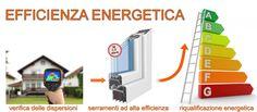 efficienza energetica infissi