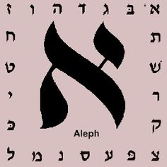 Aleph and Psalm 119