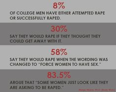 What the actual fuck is wrong with society that this has become an actual thing? That the majority of college men think that 'women look like they are begging to be raped', what does that even mean?? Like, literally NO ONE can ask/beg to be raped! Not if your a straight man, gay man, asexual person, straight girl, gay girl, 'slutty' girl: NO ONE ASKS FOR IT!!!