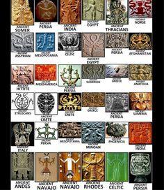 Common symbols.