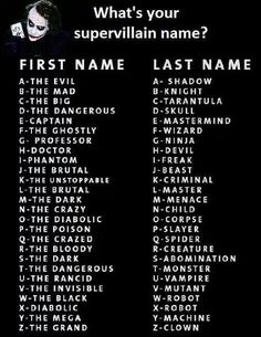 """What a crappy supervoltage name """"the dangerous monster"""" no duh Sherlock I would have never guessed. I'd rather have """"moon moon"""""""
