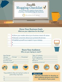 Infographic - Sensible Blogging Checklist: Everything you need to know about creating a successful blog for business - via The Whole Brain Group and edudemic