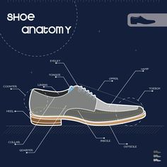 Shoe anatomy - Parts of a shoe that everyone should know!