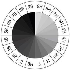 This chart shows the pencil hardness or softness used to obtain each value on the scale.