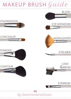 Beauty School: Brush Guide A wonderufl guide. Best thing about these brushes are that they are versatile. Like the eye brow brush can be used for putting eyeshadow like eyeliner. Beauty Make-up, Beauty Secrets, Beauty Hacks, Fashion Beauty, Beauty Products, Makeup Products, Beauty Skin, Natural Beauty, Beauty Guide