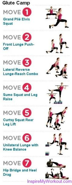 Image from http://orleanscoreelements.com/wp-content/uploads/2014/10/Glute-Camp-Butt-Workout.jpg.