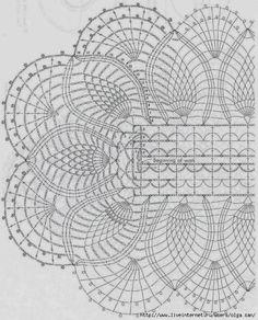 Crochet: CROCHET NAPKINS