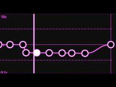 Jedag Jedug Capcut Slowmo Lagi Dj Lantai 5 Kami Kada Baunduran Youtube Di 2021 Lagu Disney Lagu Gerak
