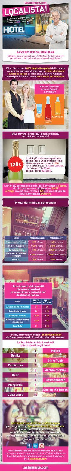 Abbiamo scoperto quali sono tutti i trucchi dei visitatori per evitare i costi dei mini bar presenti negli hotel. E voi, avete mai provato degli escamotage? Leggete la moodgraphic e diteci la vostra! #localista #lastminute.com #travel #viaggi #hotel #infographic #moodgraphic