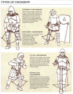 Types of crossbow cocking devices. Medieval Crossbow, Medieval Weapons, Medieval Knight, Medieval Fantasy, Wars Of The Roses, Arm Armor, Fantasy Weapons, Fantasy Inspiration, Dark Ages