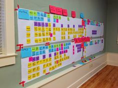 Experience map workshop. (Pattern / Visit Hendricks County)