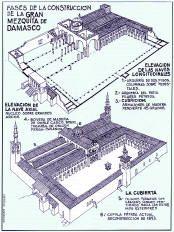 La Gran Mezquita de Damasco. Fases de la construcción.