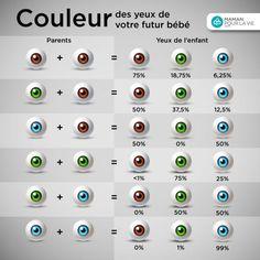 La vue des bébés - Bébé - 0-12 mois - Santé - Yeux - Mamanpourlavie.com