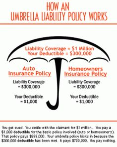 umbrella-policy