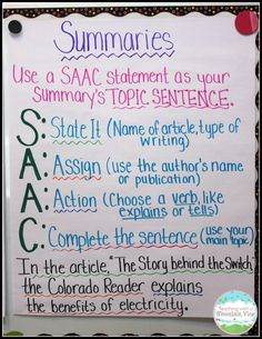 Writing Summaries Year after year my students struggled with summaries, and then I started using this method for teaching summary writing. I will never again teach this skill without this summary anchor chart. Summarizing Anchor Chart, Summary Anchor Chart, Ela Anchor Charts, Reading Anchor Charts, Summary Writing, Writing Strategies, Writing Skills, Writing Resources, Writing Practice