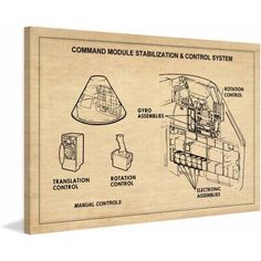 Marmont Hill Command Module Licensed Smithsonian Print on Canvas, Size: 24 inch x 16 inch, Multicolor