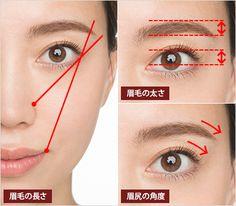 コツさえ掴めば誰でも印象美人 濃い 薄い 離れ気味 左右非対称 タイプ別 眉メイクLesson
