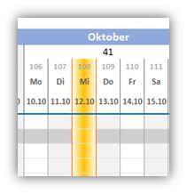 Excel Tricks Zeitbalken Automatisch Auf Heutiges Datum Setzen Excel Tipps Aktien Tipps Zeitleiste