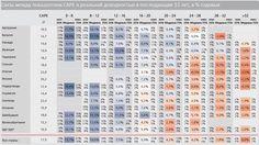 CAPE и реальная доходность #инфографика #инвестиции www.incashwetrust.biz