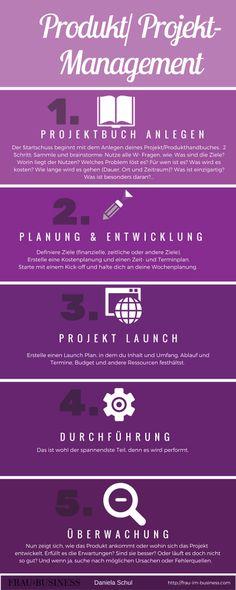 Projekte/Produkte erfolgreich planen, launchen, überwachen & steuern