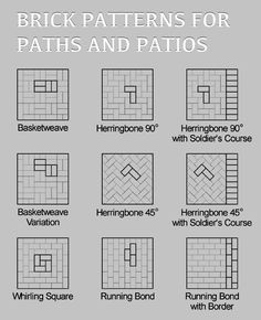 Brick patterns for paths & patios