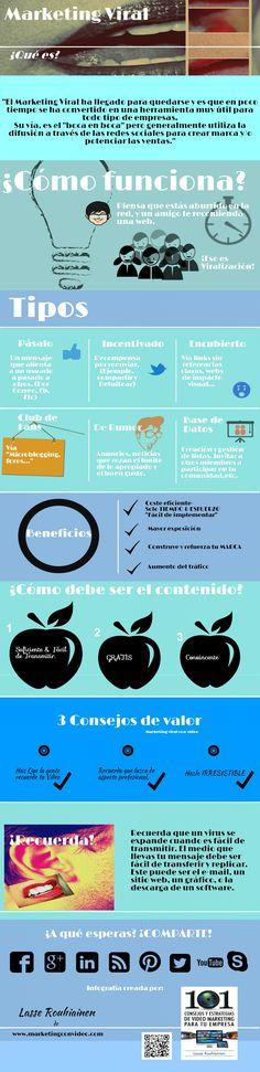 Qué es el marketing viral Vía: www.marketingconvideo.com #infografia #infographic #marketing