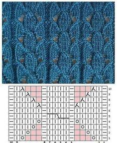 Lace Knitting Stitches, Lace Knitting Patterns, Knitting Socks, Baby Knitting, Stitch Patterns, Simple Knitting, Tatting Patterns, Knitting For Beginners, Knit Crochet