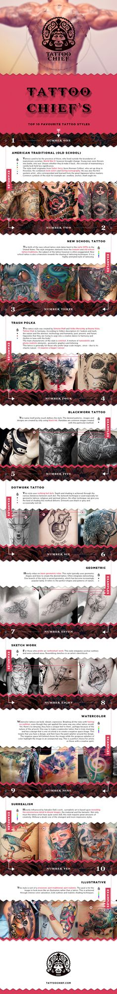 TOP 10 favourite tattoo styles