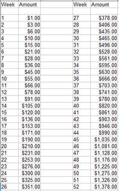 52 Week Money Challenge Christmas savings...