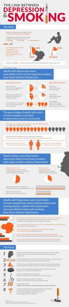 Smoking & Depression