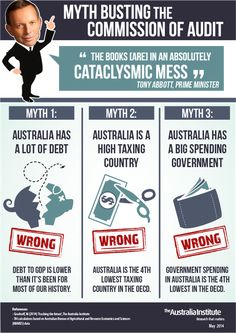 Design our myth busting graphic by manuk