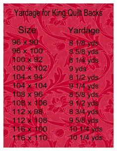 Sew Kind Of Wonderful: Tuesday Tips - Yardage for Quilt Backs