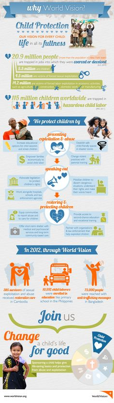 Why World Vision? Life in all its fullness   World Vision Blog