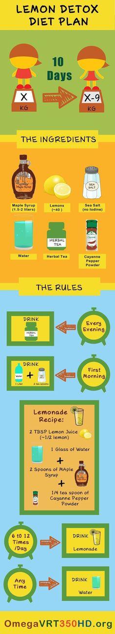 lemon detox diet Master Cleanse infographic