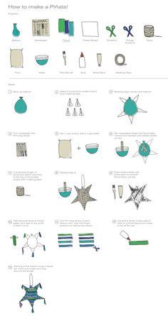 DIY: how to make a pinata