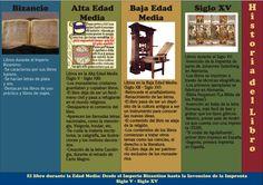 El libro durante la Edad media (siglos V - XV). || #historiadellibro #EdadMedia