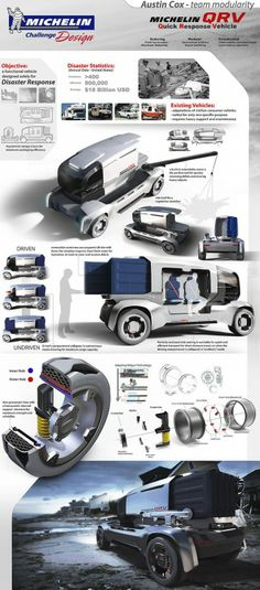 Modularity Concept by Austin Cox - Design Panel