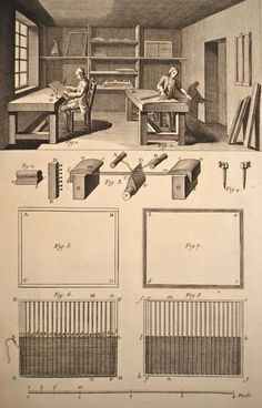 Figure 16. Mould, deckle, and mould surface manufacture.  Diderot Encyclopédie published in Paris between 1751 and 1765.