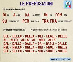 alt_preposizioni Italian Verbs, Italian Grammar, Italian Vocabulary, Italian Phrases, Italian Quotes, Italian Language, Learn Italian Free, Basic Italian, Learn To Speak Italian
