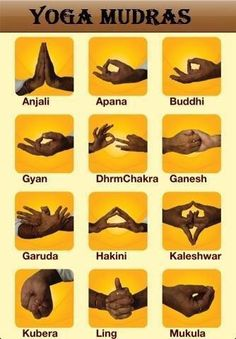 Yoga Mudras Loved and pinned by www.downdogboutique.com