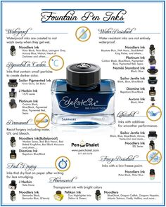Fountain Pen Inks Infographic From Pen ChaletThey offer a 10% discount to the followers of this page. Use the coupon code INKPENS when purchasing from Pen Chalet.