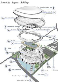 has received this project from our readers in order to participate in the Students week 9 event. In students week STUDENTS will have the chance to cr Architecture Concept Diagram, Architecture Presentation Board, Architecture Panel, Futuristic Architecture, Architecture Design, Architecture Diagrams, Presentation Boards, Architectural Presentation, Architecture Portfolio