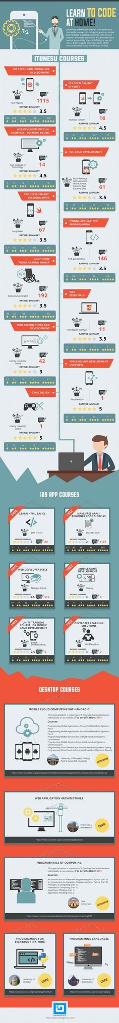 Learn to Code at Home Infographic - http://elearninginfographics.com/learn-to-code-at-home-infographic/