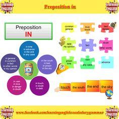 Prepositions - in