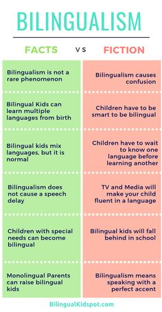 Bilingualism Facts and Fiction Infographic #bilingualkids