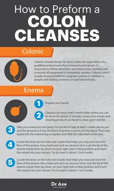 How to perform a colon cleanse - Dr. Axe http://www.draxe.com #health #Holistic #natural