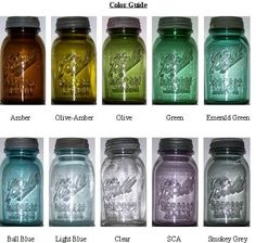Image detail for -What are some of the colors Ball Perfect Mason (BPM) jars come in? in ...