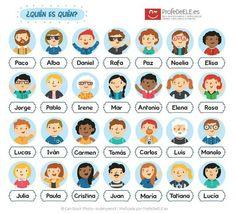 Great for Spanish Adjectives and Physical Descriptions unit Spanish Grammar, Spanish Vocabulary, Spanish Language Learning, Spanish Teacher, Spanish Classroom, Spanish Games, Spanish 1, How To Speak Spanish, Learn Spanish